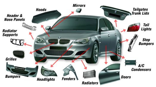 Types of Replacement Car Parts