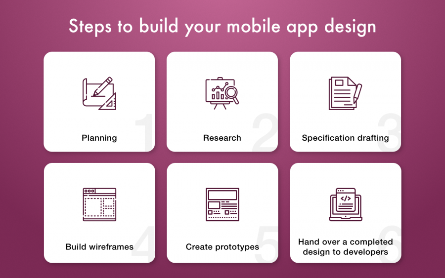How To Make An Attractive UI/UX Design